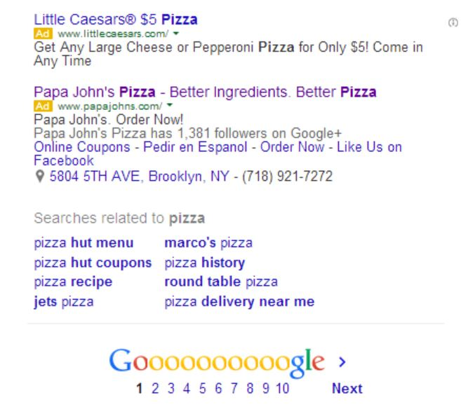 Adwords at bottom of Google SERPs for pizza